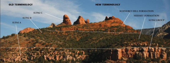 "Diagram showing the old (McKee) and new (Blakey) terminology used for identifying the red rock strata in the Sedona Area. From page 12-13 of ""Sedona Through Time"" 2nd ed., 2010 © Wayne Ranney"